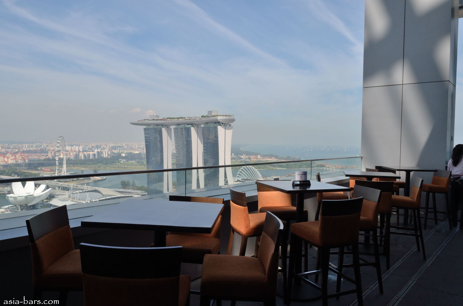Level 33 Craft Brewery Restaurant Amp Lounge Marina Bay