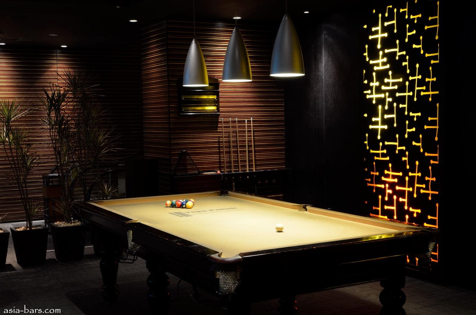 Tiga Puluh Music Bar Amp Lounge Le Meridien Jakarta