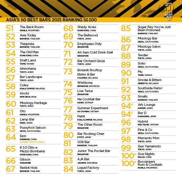 aisa's 50 best bars