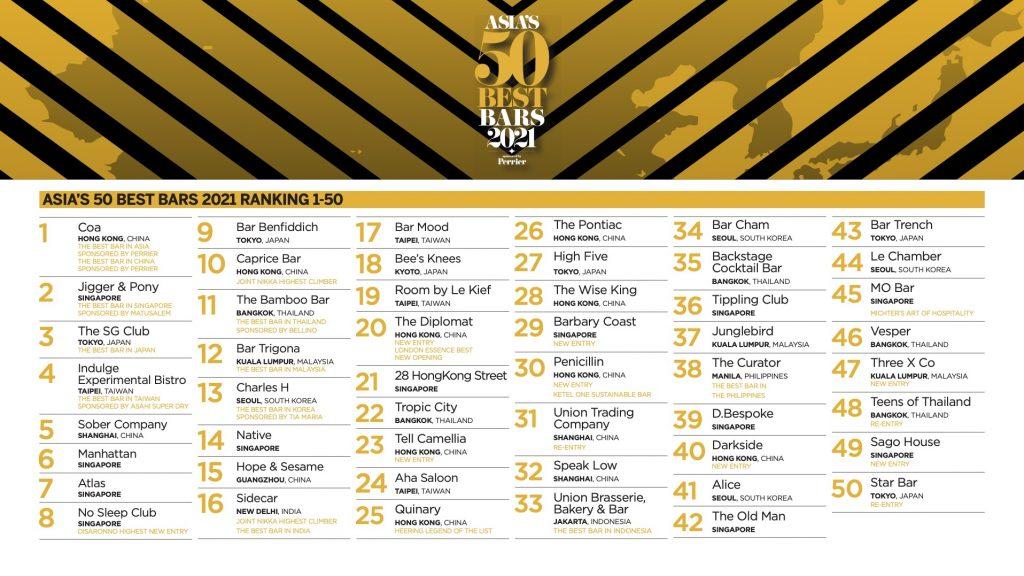 asia 50 best bars list 1-50